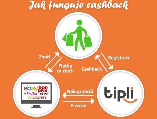Tipli.cz přináší platné slevové kupóny a cashback